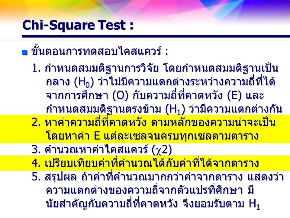 Chi-Square Test : ขั้นตอนการทดสอบไคสแควร์ : 1. กำหนดสมมติฐานการวิจัย โดยกำหนดสมมติฐานเป็น กลาง (H 0 ) ว่าไม่มีความแตกต่างระหว่างความถี่ที่ได้ กลาง (H
