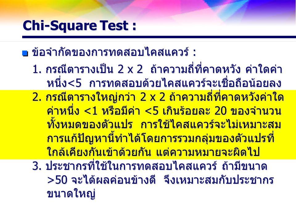 Chi-Square Test : ข้อจำกัดของการทดสอบไคสแควร์ : 1. กรณีตารางเป็น 2 x 2 ถ้าความถี่ที่คาดหวัง ค่าใดค่า หนึ่ง<5 การทดสอบด้วยไคสแควร์จะเชื่อถือน้อยลง หนึ่