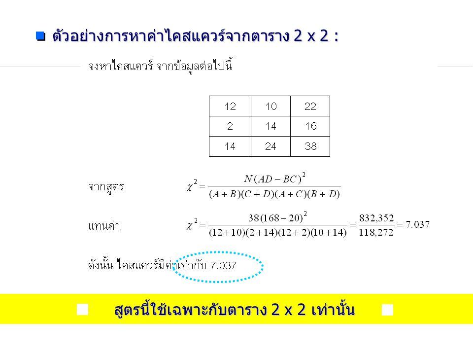 ตัวอย่างการหาค่าไคสแควร์จากตาราง 2 x 2 : สูตรนี้ใช้เฉพาะกับตาราง 2 x 2 เท่านั้น