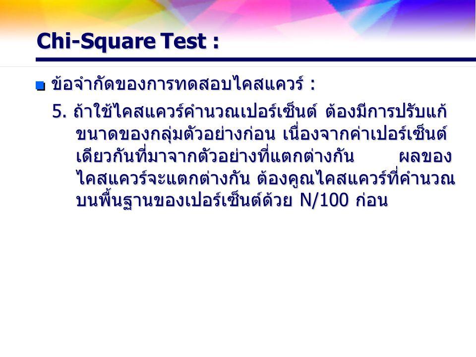 Chi-Square Test : ข้อจำกัดของการทดสอบไคสแควร์ : 5. ถ้าใช้ไคสแควร์คำนวณเปอร์เซ็นต์ ต้องมีการปรับแก้ ขนาดของกลุ่มตัวอย่างก่อน เนื่องจากค่าเปอร์เซ็นต์ ขน