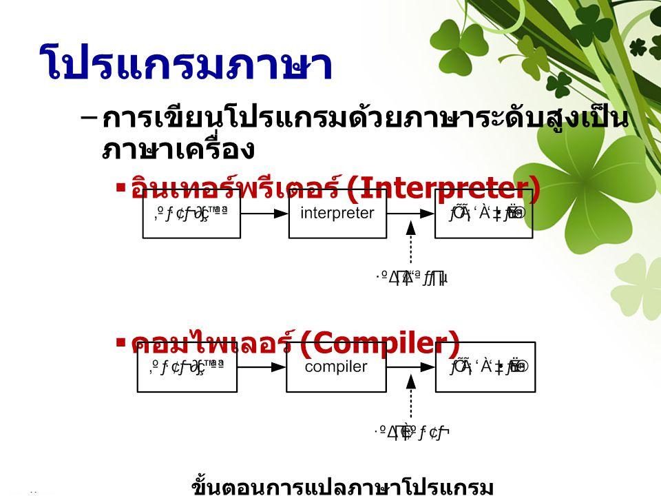 โปรแกรมภาษา – การเขียนโปรแกรมด้วยภาษาระดับสูงเป็น ภาษาเครื่อง  อินเทอร์พรีเตอร์ (Interpreter)  คอมไพเลอร์ (Compiler) ขั้นตอนการแปลภาษาโปรแกรม