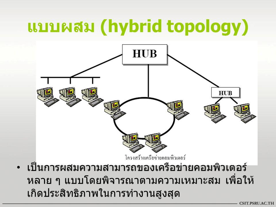 แบบผสม (hybrid topology) เป็นการผสมความสามารถของเครือข่ายคอมพิวเตอร์ หลาย ๆ แบบโดยพิจารณาตามความเหมาะสม เพื่อให้ เกิดประสิทธิภาพในการทำงานสูงสุด