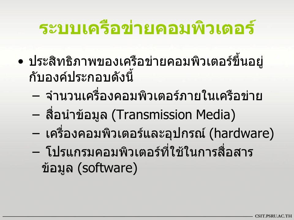 ประเภทของเครื่องคอมพิวเตอร์ ในเครือข่าย สามารถจำแนกได้ 4 ประเภท – เซิร์ฟเวอร์ (server) เครื่องคอมพิวเตอร์ที่ทำ หน้าที่ให้บริการต่าง ๆ ในเครือข่าย เช่น file server, database server, printer server, internet server, web server, mail server, DNS server – เวิร์กสเตชัน (workstation) เครื่องคอมพิวเตอร์ ทั่วไปที่สามารถประมวลผลข้อมูลได้เอง – ไคลเอนต์ (client) เครื่องคอมพิวเตอร์ที่มีการ เรียกใช้ข้อมูลจากเซิร์ฟเวอร์ – เทอร์มินัล (terminal) เป็นอุปกรณ์ที่ ประกอบด้วย จอภาพ แป้นพิมพ์ และอุปกรณ์อื่น ๆ ซึ่งไม่สามารถประมวลผลได้ด้วยตัวเองแต่จะอาศัย ตัวเซิร์ฟเวอร์ในการประมวลผลให้โดยส่งข้อมูลไป ให้และรับผลลัพธ์มาแสดง