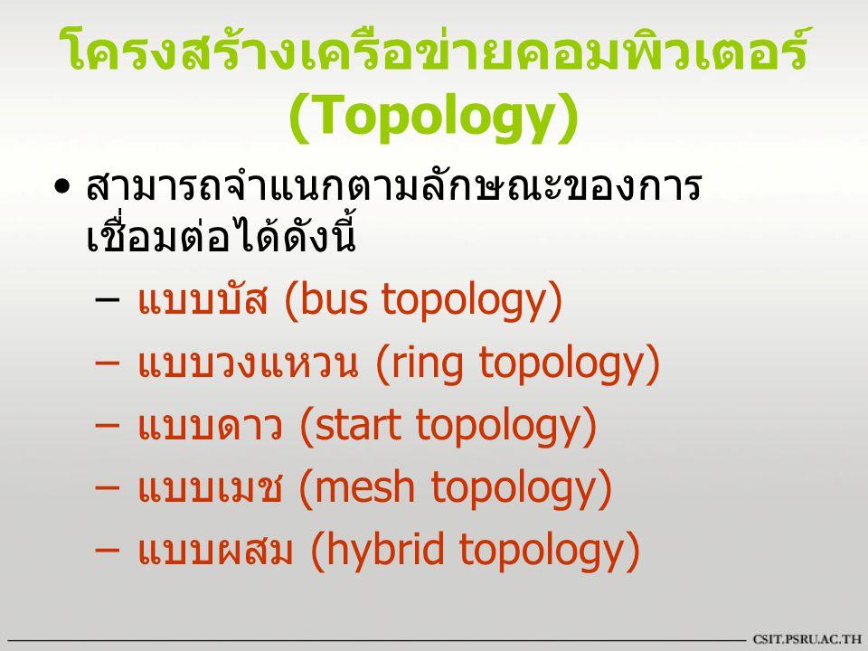 โครงสร้างเครือข่ายคอมพิวเตอร์ (Topology) สามารถจำแนกตามลักษณะของการ เชื่อมต่อได้ดังนี้ – แบบบัส (bus topology) – แบบวงแหวน (ring topology) – แบบดาว (s