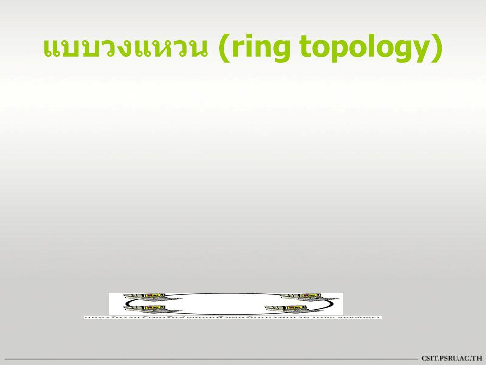 มีการเชื่อมต่อระหว่างเครื่องคอมพิวเตอร์ ลักษณะเป็นวงกลม การส่งข้อมูลภายในเครือข่ายก็จะเป็นวงกลม และมีทิศทางเดียวเสมอ ข้อดี ใช้สายเคเบิ้ลน้อย, ไม่มีการชนกันของ ข้อมูลที่แต่ละเครื่องส่งออกไป ข้อเสีย หากเครื่องใดเครื่องหนึ่งในเครือข่าย ขัดข้อง ส่งผลให้เครือข่ายทั้งหมดไม่สามารถ ทำงานต่อได้