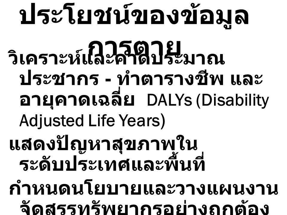 ประโยชน์ของข้อมูล การตาย วิเคราะห์และคาดประมาณ ประชากร - ทำตารางชีพ และ อายุคาดเฉลี่ย DALYs (Disability Adjusted Life Years ) แสดงปัญหาสุขภาพใน ระดับป