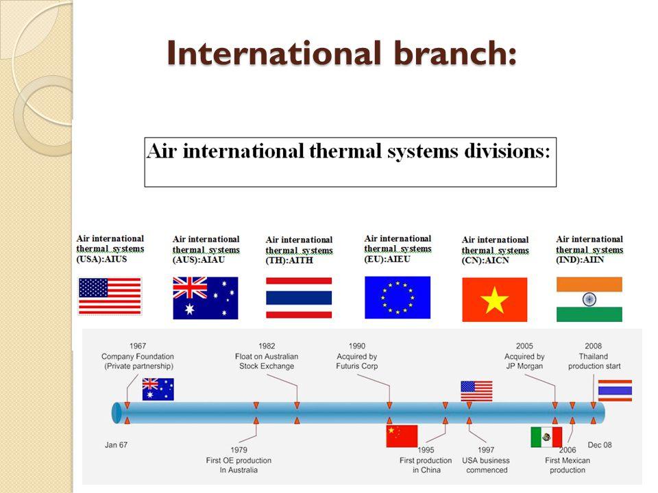 International branch: International branch: