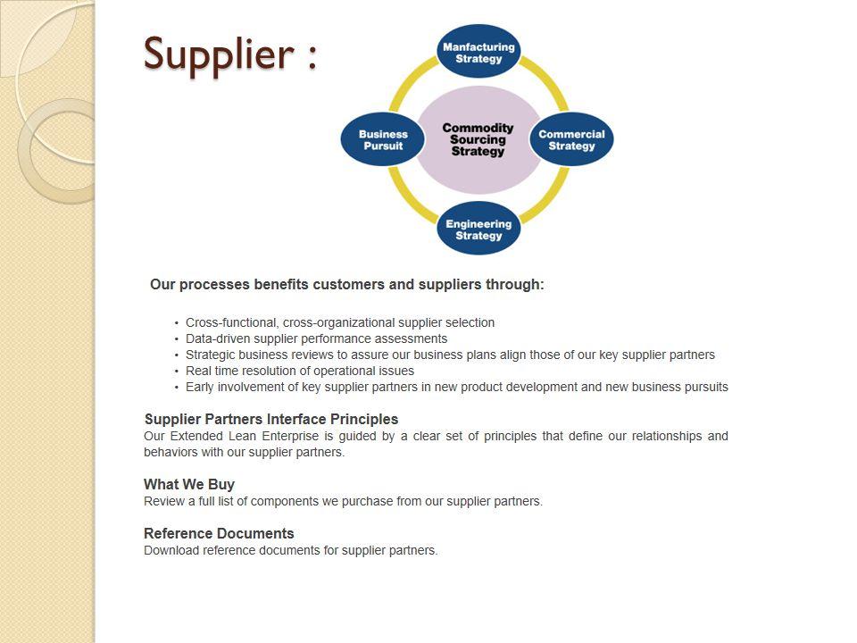 Supplier : Supplier :