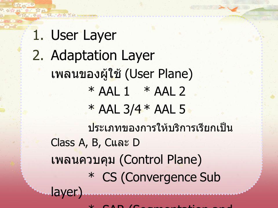 1.User Layer 2.Adaptation Layer เพลนของผู้ใช้ (User Plane) * AAL 1 * AAL 2 * AAL 3/4* AAL 5 ประเภทของการให้บริการเรียกเป็น Class A, B, C และ D เพลนควบ