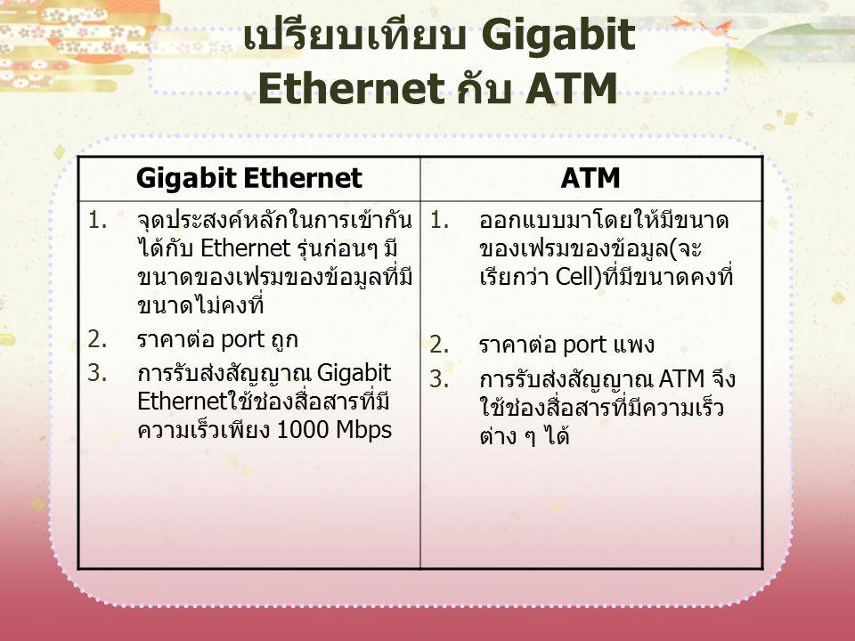 เปรียบเทียบ Gigabit Ethernet กับ ATM Gigabit EthernetATM 1. จุดประสงค์หลักในการเข้ากัน ได้กับ Ethernet รุ่นก่อนๆ มี ขนาดของเฟรมของข้อมูลที่มี ขนาดไม่ค