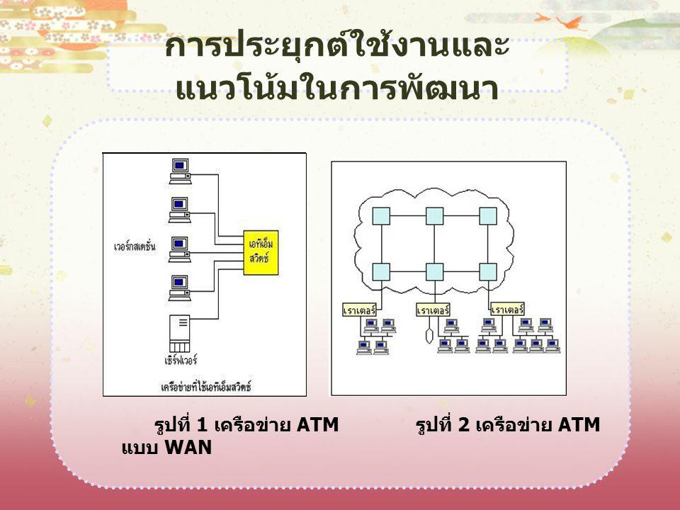 รูปที่ 1 เครือข่าย ATM รูปที่ 2 เครือข่าย ATM แบบ WAN การประยุกต์ใช้งานและ แนวโน้มในการพัฒนา