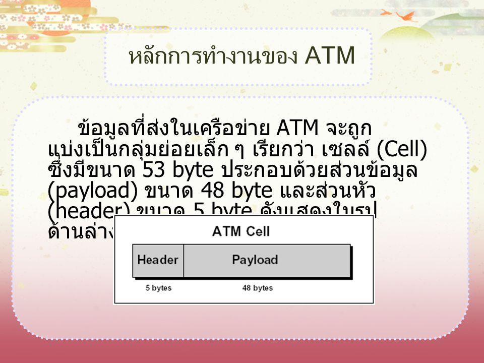 หลักการทำงานของ ATM ข้อมูลที่ส่งในเครือข่าย ATM จะถูก แบ่งเป็นกลุ่มย่อยเล็ก ๆ เรียกว่า เซลล์ (Cell) ซึ่งมีขนาด 53 byte ประกอบด้วยส่วนข้อมูล (payload)