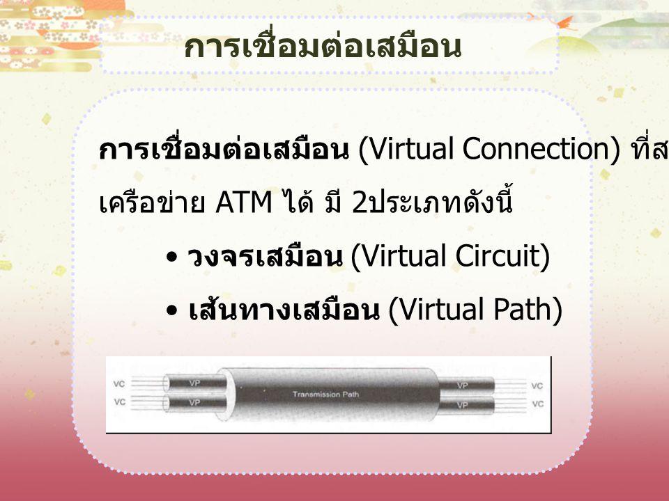 การเชื่อมต่อเสมือน การเชื่อมต่อเสมือน (Virtual Connection) ที่สามรถสร้างใน เครือข่าย ATM ได้ มี 2 ประเภทดังนี้ วงจรเสมือน (Virtual Circuit) เส้นทางเสม