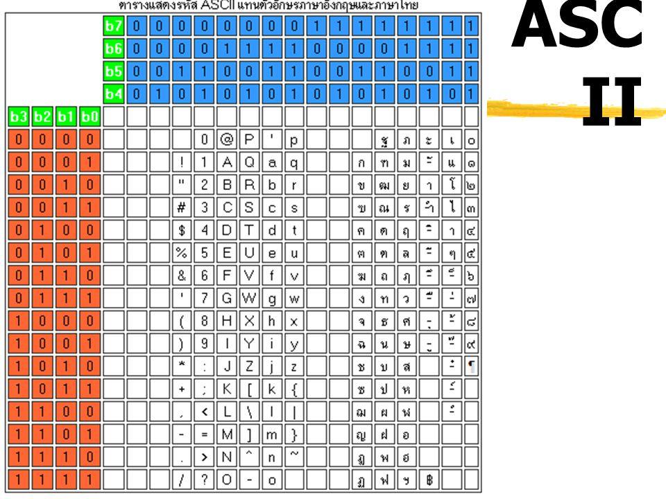 ASC II สัญลักษณ์เลขฐานสิบเลขฐานสอง เลขฐานสิบ หก A65100 00014 1 รหัส ASCII ใช้วิธีการกำหนดการแทนรหัส เป็นเลขฐานสิบ ทำให้ง่ายต่อการจำและใช้ งาน นอกจากนั