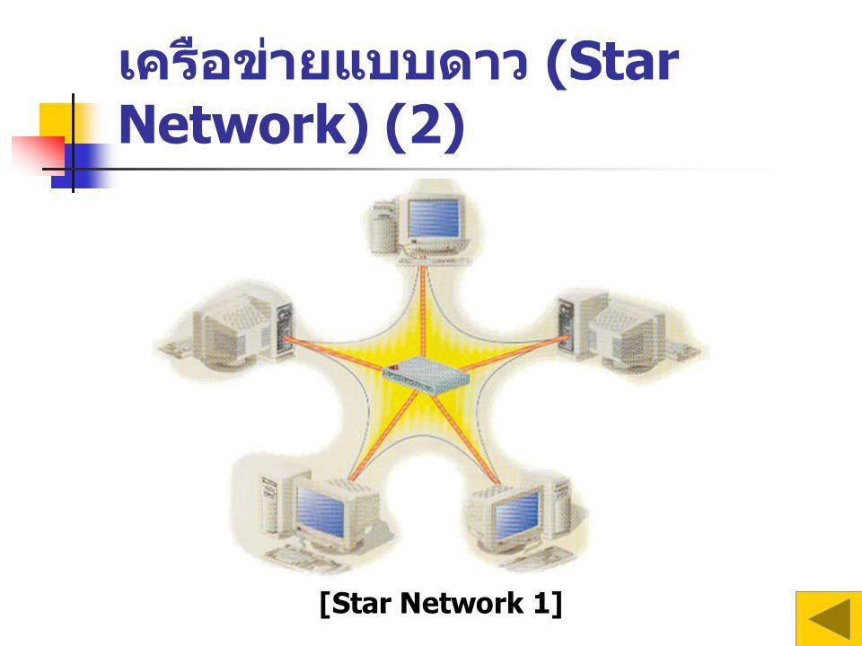 เครือข่ายแบบดาว (Star Network) (2) [Star Network 1]