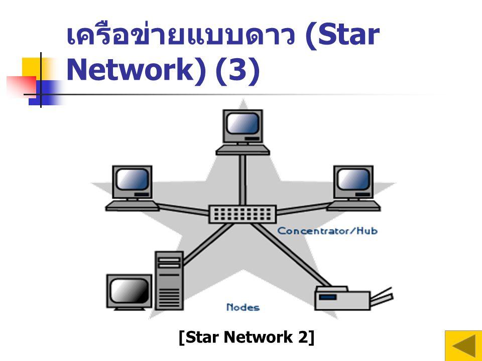 เครือข่ายแบบดาว (Star Network) (3) [Star Network 2]