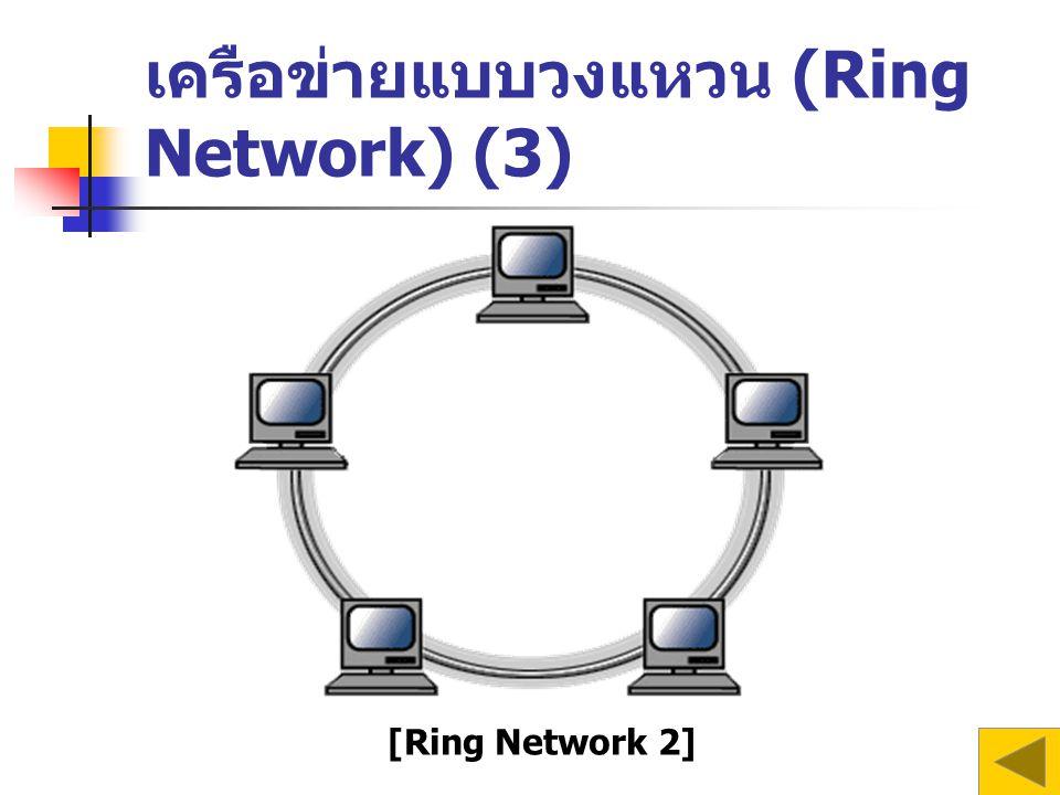 เครือข่ายแบบวงแหวน (Ring Network) (3) [Ring Network 2]