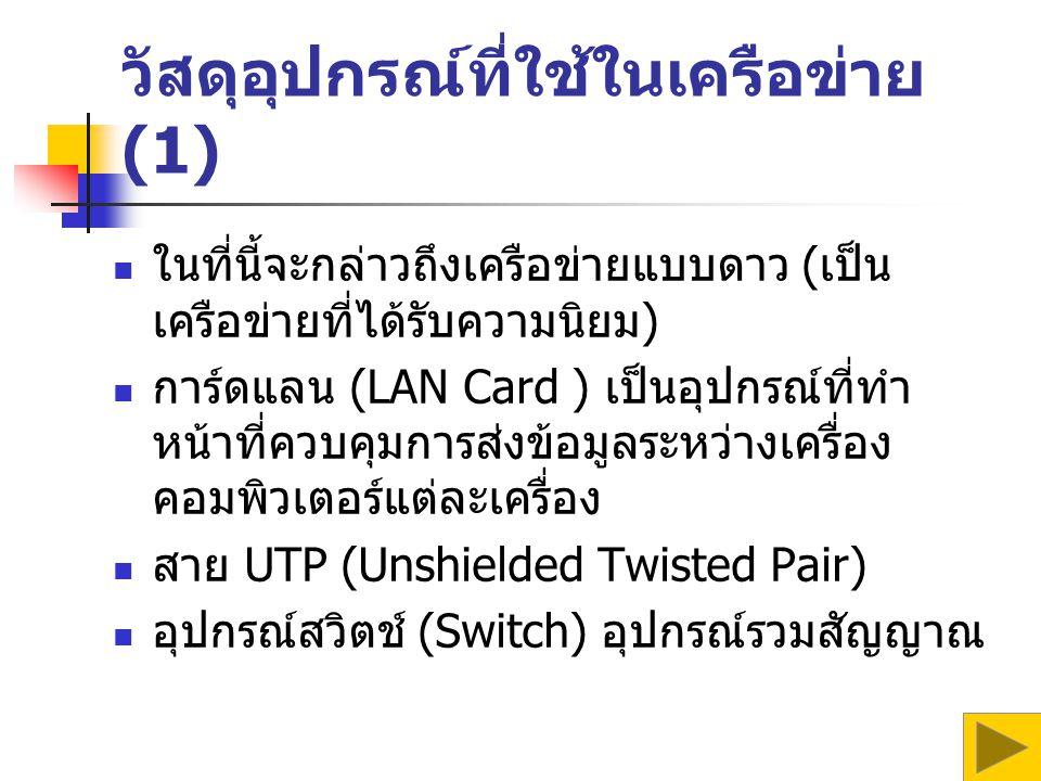 วัสดุอุปกรณ์ที่ใช้ในเครือข่าย (1) ในที่นี้จะกล่าวถึงเครือข่ายแบบดาว ( เป็น เครือข่ายที่ได้รับความนิยม ) การ์ดแลน (LAN Card ) เป็นอุปกรณ์ที่ทำ หน้าที่ค