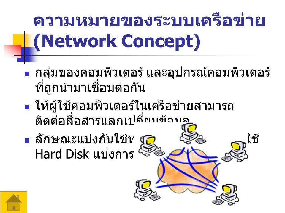 ความหมายของระบบเครือข่าย (Network Concept) กลุ่มของคอมพิวเตอร์ และอุปกรณ์คอมพิวเตอร์ ที่ถูกนำมาเชื่อมต่อกัน ให้ผู้ใช้คอมพิวเตอร์ในเครือข่ายสามารถ ติดต่อสื่อสารแลกเปลี่ยนข้อมูล ลักษณะแบ่งกันใช้ทรัพยากร เช่น แบ่งการใช้ Hard Disk แบ่งการใช้ Printer
