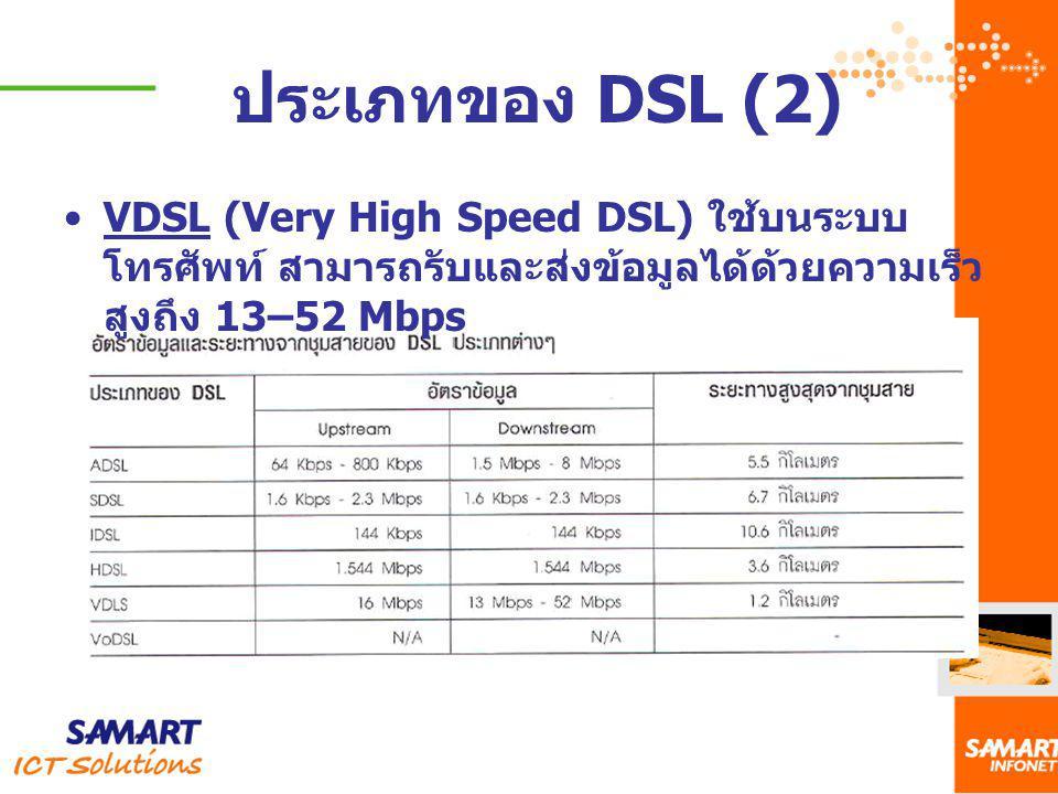 ประเภทของ DSL (2) VDSL (Very High Speed DSL) ใช้บนระบบ โทรศัพท์ สามารถรับและส่งข้อมูลได้ด้วยความเร็ว สูงถึง 13–52 Mbps