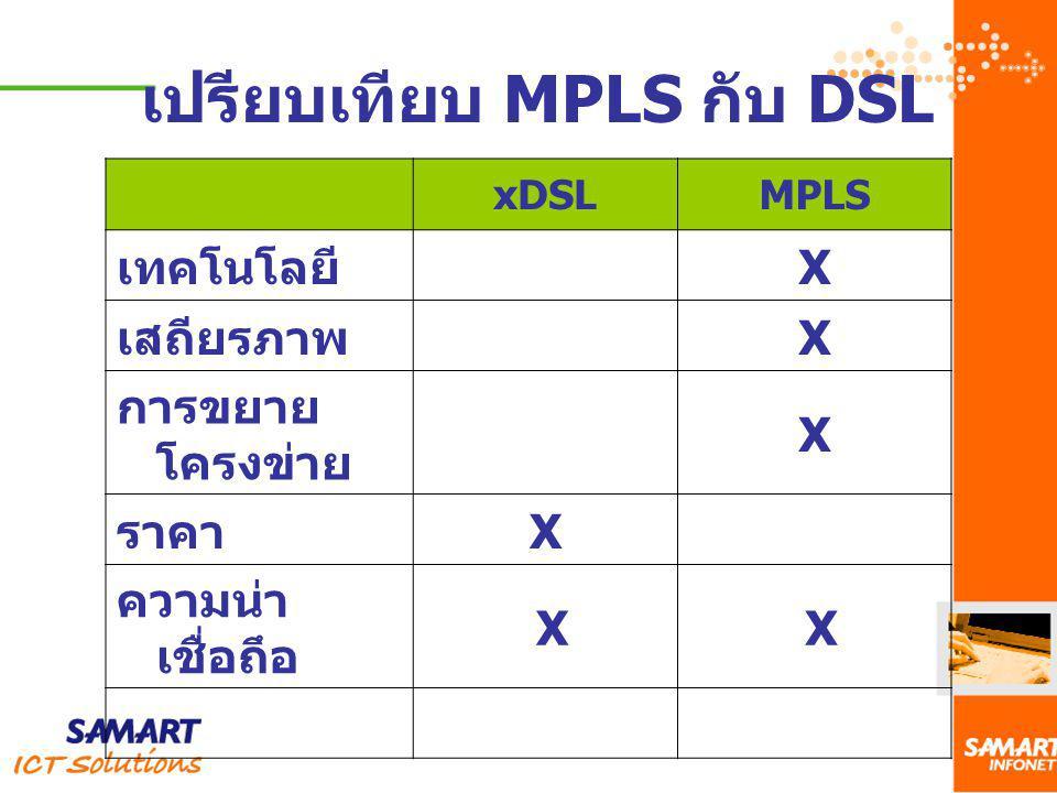 เปรียบเทียบ MPLS กับ DSL xDSLMPLS เทคโนโลยี X เสถียรภาพ X การขยาย โครงข่าย X ราคา X ความน่า เชื่อถึอ X X