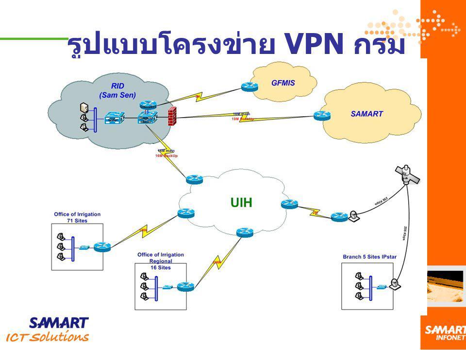 รูปแบบโครงข่าย VPN กรม ชลประทาน