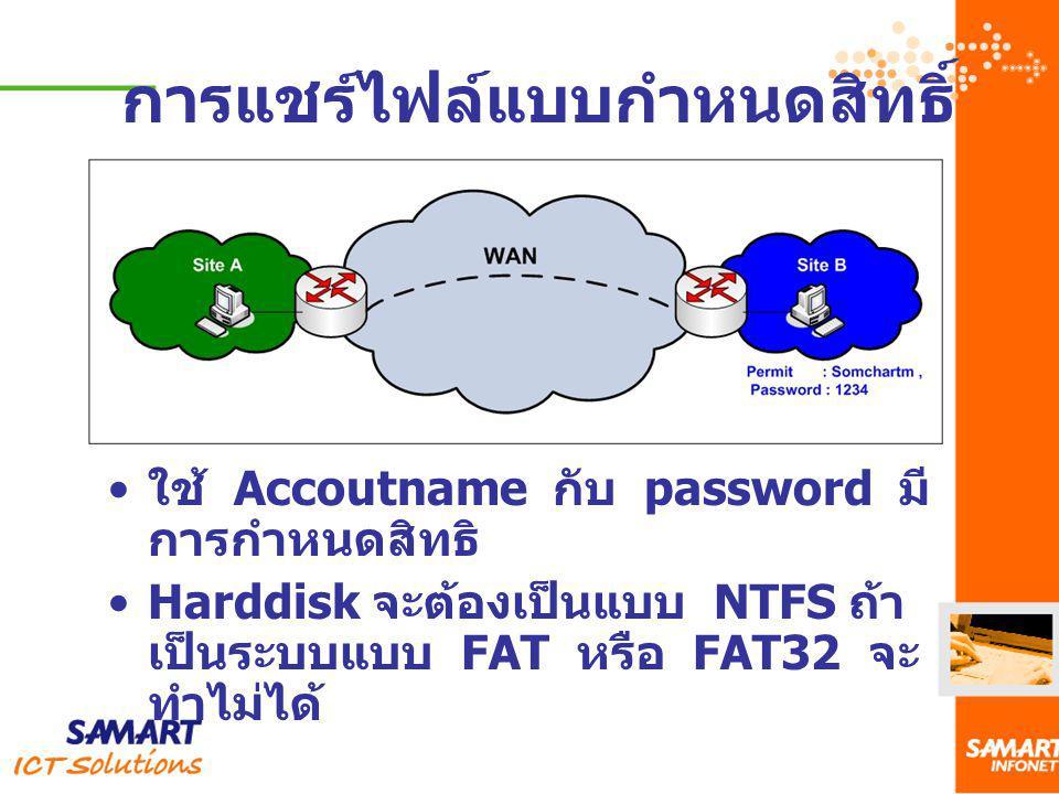 การแชร์ไฟล์แบบกำหนดสิทธิ์ ใช้ Accoutname กับ password มี การกำหนดสิทธิ Harddisk จะต้องเป็นแบบ NTFS ถ้า เป็นระบบแบบ FAT หรือ FAT32 จะ ทำไม่ได้