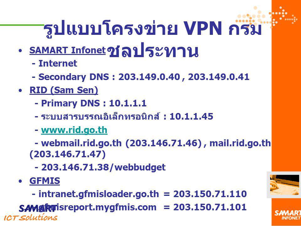 SAMART Infonet - Internet - Secondary DNS : 203.149.0.40, 203.149.0.41 RID (Sam Sen) - Primary DNS : 10.1.1.1 - ระบบสารบรรณอิเล็กทรอนิกส์ : 10.1.1.45