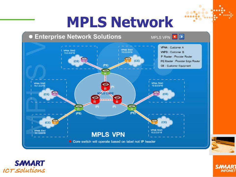 จุดเด่นของ MPLS New technology และเหมาะกับ IP protocol เหมาะกับ application เช่น voice,video,data MPLS ถูกออกแบบมาเพื่อ protocol IP โดยเฉพาะ แต่ access นั้นอาจเป็น ADSL/Leased Line/Frame Relay/Gigabit Ethernet โดยไม่ต้องแยก Network ทำให้ลูกค้าง่ายต่อการดูแล ต่างจาก ADSL, leased line, frame- relay, gigabit Ethernet ตรงที่เสริมให้ technology ADSL, leased line, frame- relay, gigabit Ethernet มีความ intelligent มากขึ้นด้วย MPLS พร้อมการ ใช้งานที่ประหยัดค่าใช้จ่าย