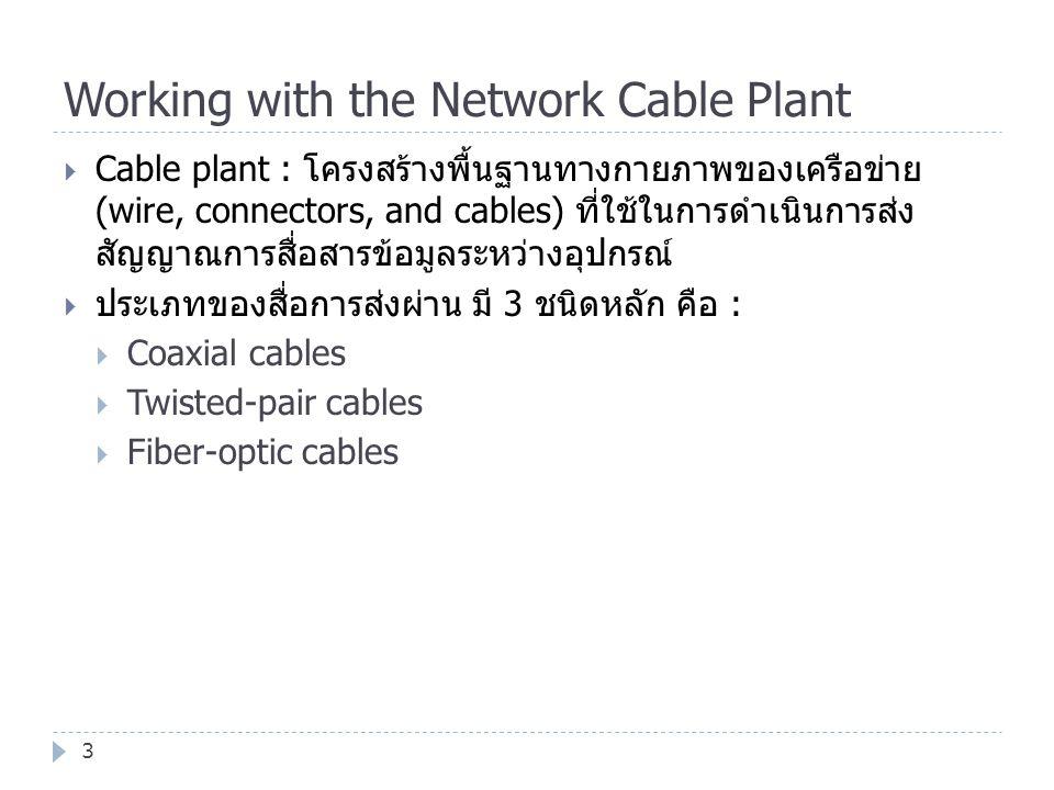 Coaxial Cables 4