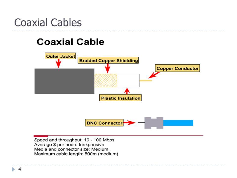 Honeypots 45  คอมพิวเตอร์อยู่ใน DMZ เต็มไปด้วยไฟล์ซอฟแวร์และข้อมูลที่ ปรากฏเป็นจริง  มีจุดประสงค์เพื่อโจมตีหรือเคล็ดลับกับดัก  วัตถุประสงค์สองส่วน :  เป็นเส้นทางที่ตั้งใจให้พวกบุกรุกไปใช้ server ที่ไม่ได้อยู่บน เครือข่ายจริง  เป็นเทคนิคที่ใช้ในการตรวจสอบพวก attacker