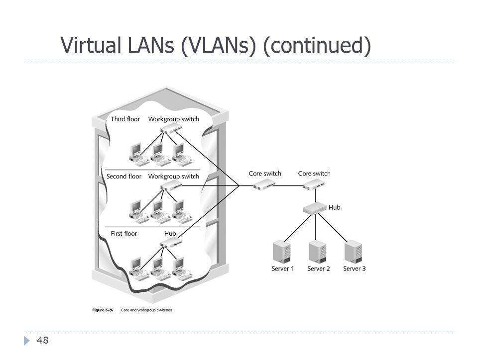 Virtual LANs (VLANs) (continued) 48