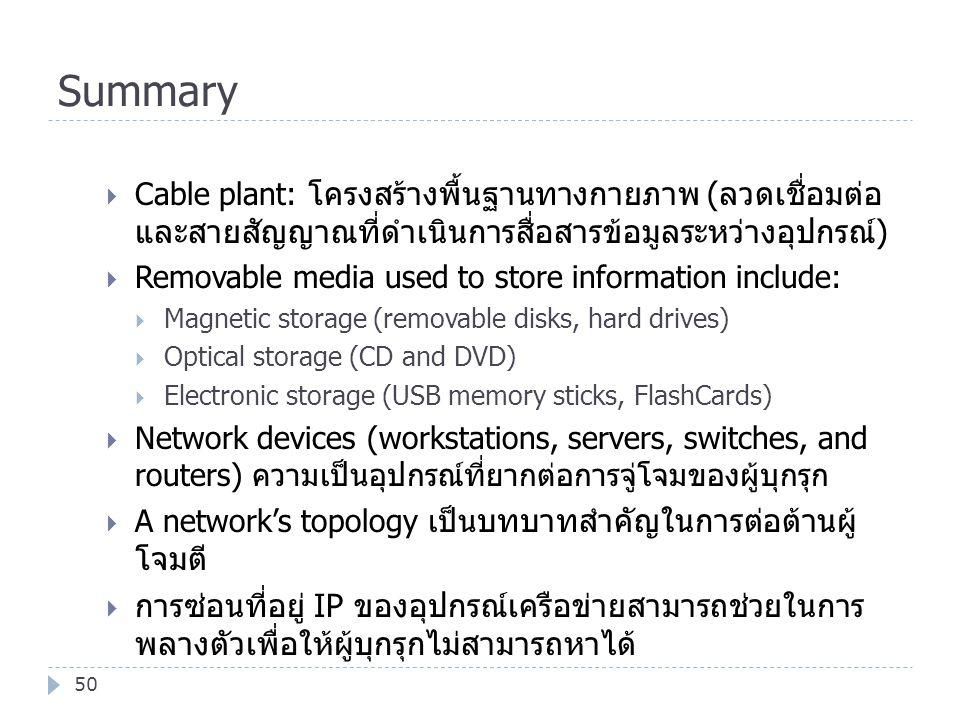 Summary 50  Cable plant: โครงสร้างพื้นฐานทางกายภาพ (ลวดเชื่อมต่อ และสายสัญญาณที่ดำเนินการสื่อสารข้อมูลระหว่างอุปกรณ์)  Removable media used to store