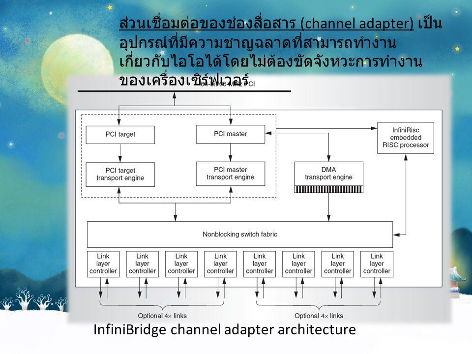 ส่วนเชื่อมต่อของช่องสื่อสาร (channel adapter) เป็น อุปกรณ์ที่มีความชาญฉลาดที่สามารถทำงาน เกี่ยวกับไอโอได้โดยไม่ต้องขัดจังหวะการทำงาน ของเครื่องเซิร์ฟเวอร์ InfiniBridge channel adapter architecture
