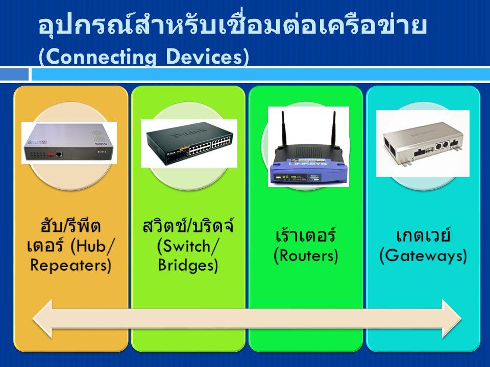 ฮับ / รีพีต เตอร์ (Hub/ Repeaters) สวิตช์ / บริดจ์ (Switch/ Bridges) เร้าเตอร์ (Routers) เกตเวย์ (Gateways)
