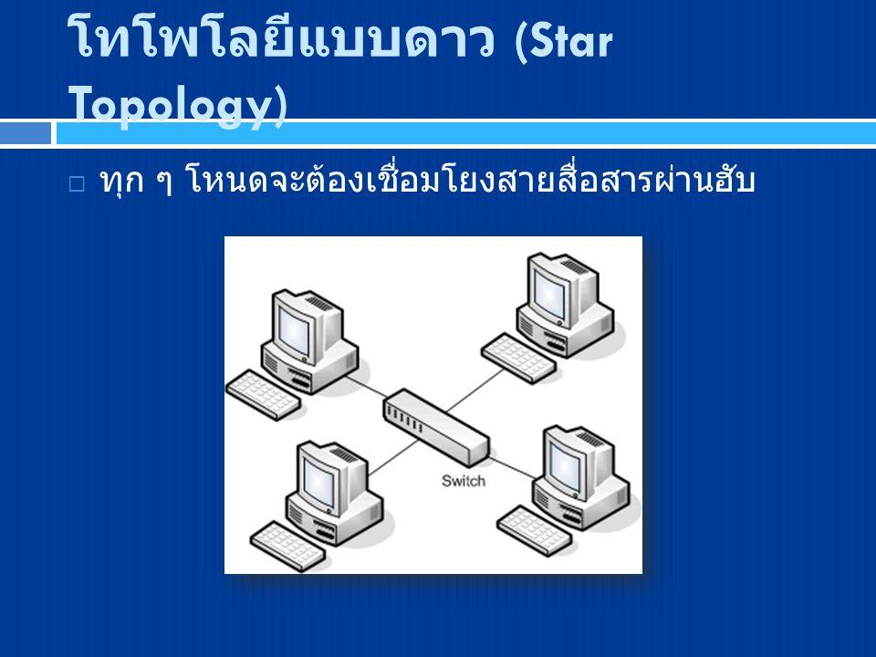 โทโพโลยีแบบดาว (Star Topology)  ทุก ๆ โหนดจะต้องเชื่อมโยงสายสื่อสารผ่านฮับ