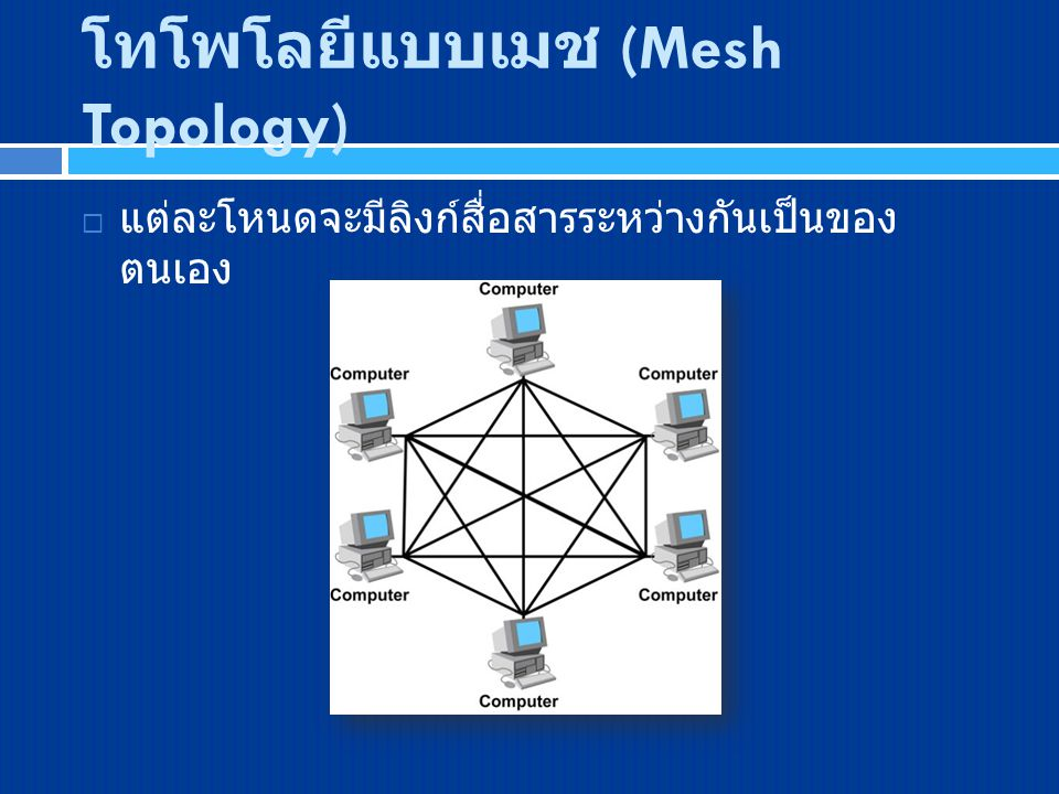 โทโพโลยีแบบเมช (Mesh Topology)  แต่ละโหนดจะมีลิงก์สื่อสารระหว่างกันเป็นของ ตนเอง