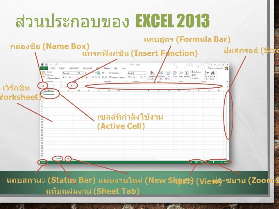 ส่วนประกอบของ EXCEL 2013 เซลล์ที่กำลังใช้งาน (Active Cell) กล่องชื่อ (Name Box) ปุ่มสกรอล์ (Scroll) ย่อ - ชยาย (Zoom Slider) ปุ่มวิว (View) แผ่นงานใหม
