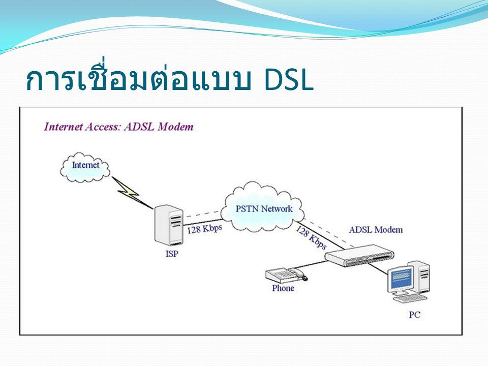 การเชื่อมต่อแบบ DSL