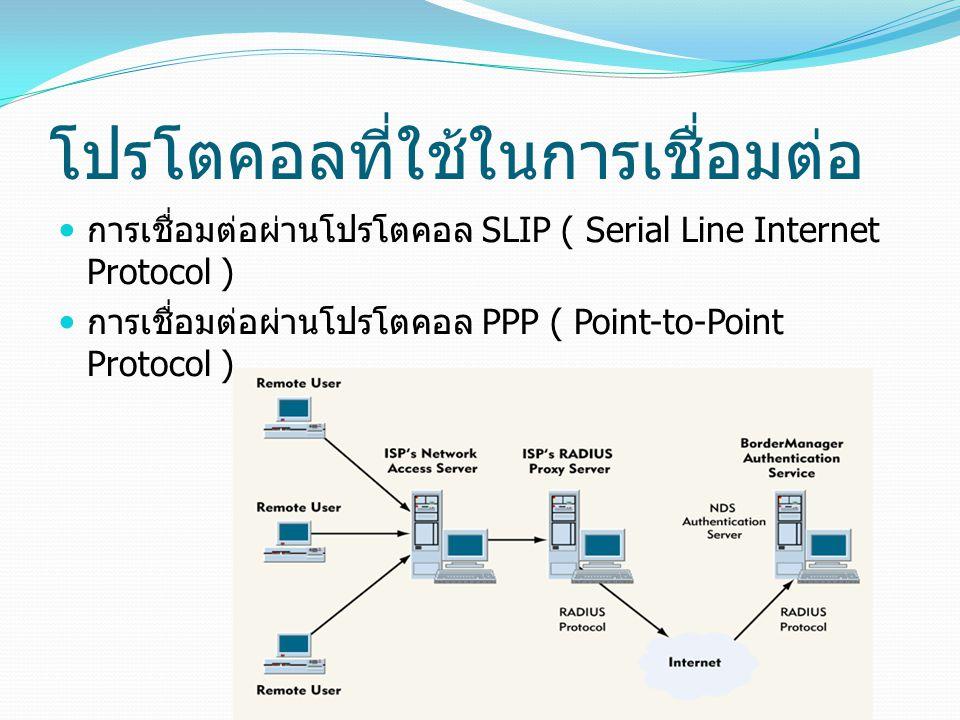 โปรโตคอลที่ใช้ในการเชื่อมต่อ การเชื่อมต่อผ่านโปรโตคอล SLIP ( Serial Line Internet Protocol ) การเชื่อมต่อผ่านโปรโตคอล PPP ( Point-to-Point Protocol )