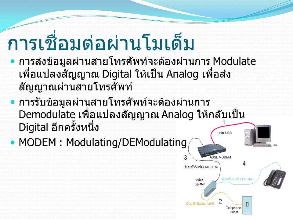 การส่งข้อมูลผ่านสายโทรศัพท์จะต้องผ่านการ Modulate เพื่อแปลงสัญญาณ Digital ให้เป็น Analog เพื่อส่ง สัญญาณผ่านสายโทรศัพท์ การรับข้อมูลผ่านสายโทรศัพท์จะต้องผ่านการ Demodulate เพื่อแปลงสัญญาณ Analog ให้กลับเป็น Digital อีกครั้งหนึ่ง MODEM : Modulating/DEModulating
