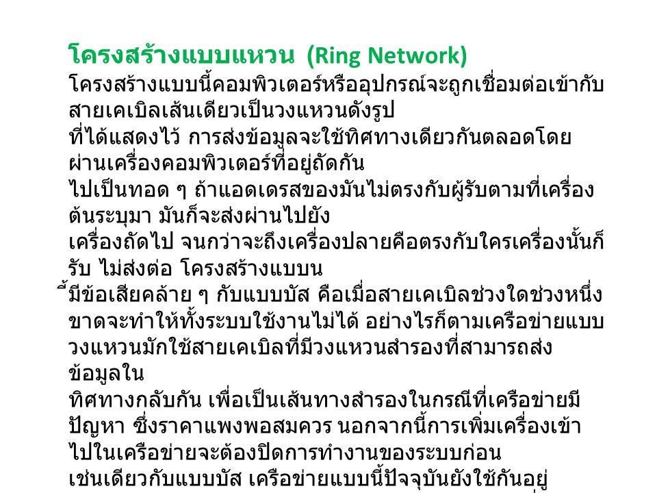 รูปแบบโครงสร้างแบบริง (Ring Network )