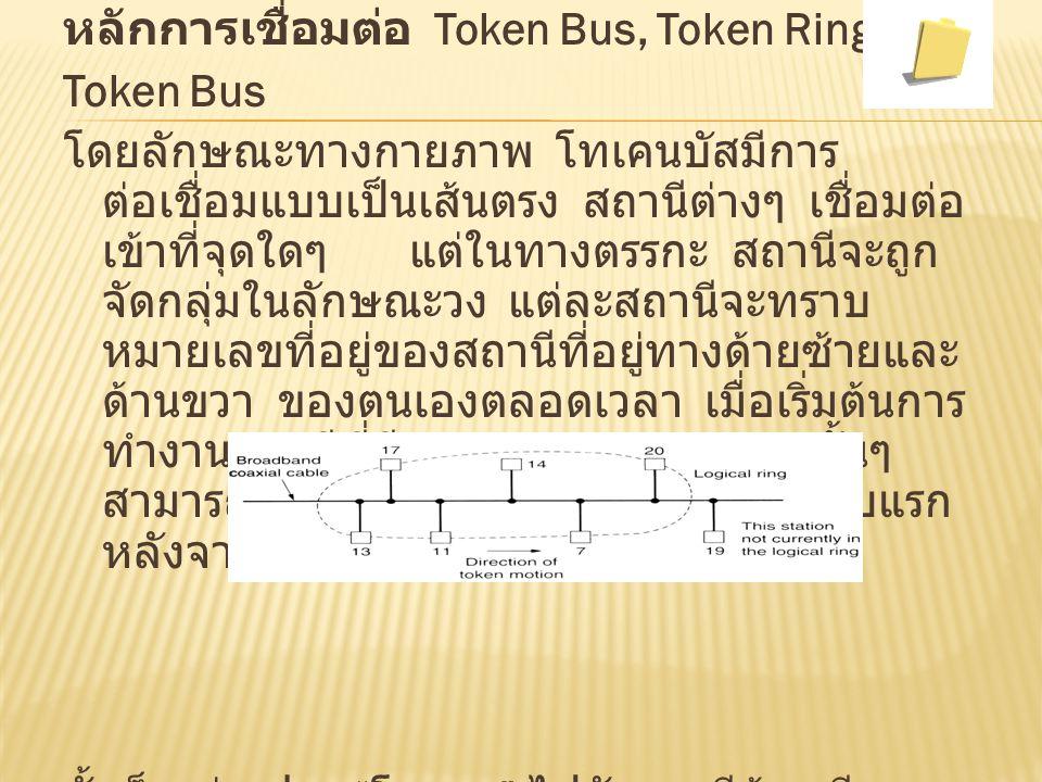 หลักการเชื่อมต่อ Token Bus, Token Ring Token Bus โดยลักษณะทางกายภาพ โทเคนบัสมีการ ต่อเชื่อมแบบเป็นเส้นตรง สถานีต่างๆ เชื่อมต่อ เข้าที่จุดใดๆ แต่ในทางตรรกะ สถานีจะถูก จัดกลุ่มในลักษณะวง แต่ละสถานีจะทราบ หมายเลขที่อยู่ของสถานีที่อยู่ทางด้ายซ้ายและ ด้านขวา ของตนเองตลอดเวลา เมื่อเริ่มต้นการ ทำงานสถานีที่มีหมายเลขสูงสุดของวงนั้นๆ สามารถส่งเฟรมข้อมูลออกมาได้เป็นลำดับแรก หลังจาก นั้นก็จะส่งเฟรม โทเคน ไปยังสถานีข้างเคียง ของ