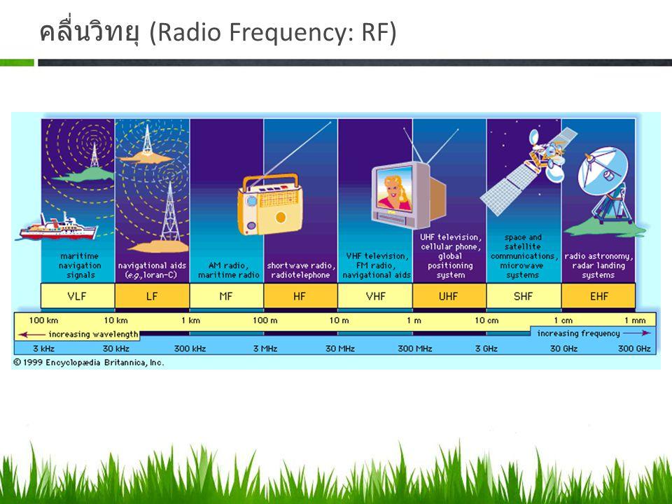 คลื่นวิทยุ (Radio Frequency: RF)