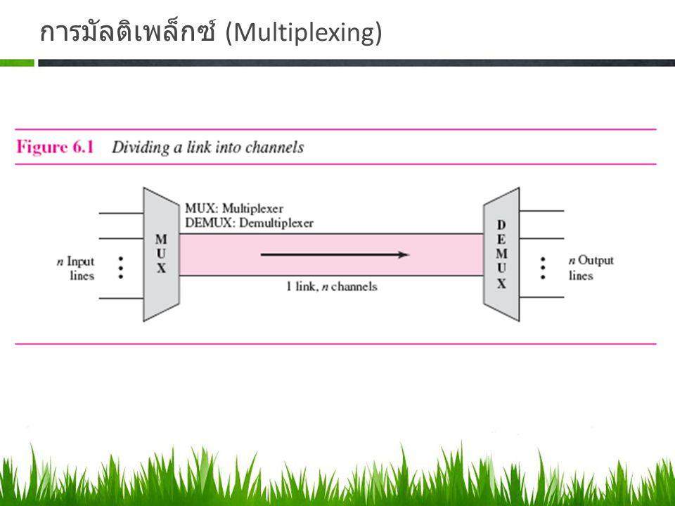 การมัลติเพล็กซ์ (Multiplexing)