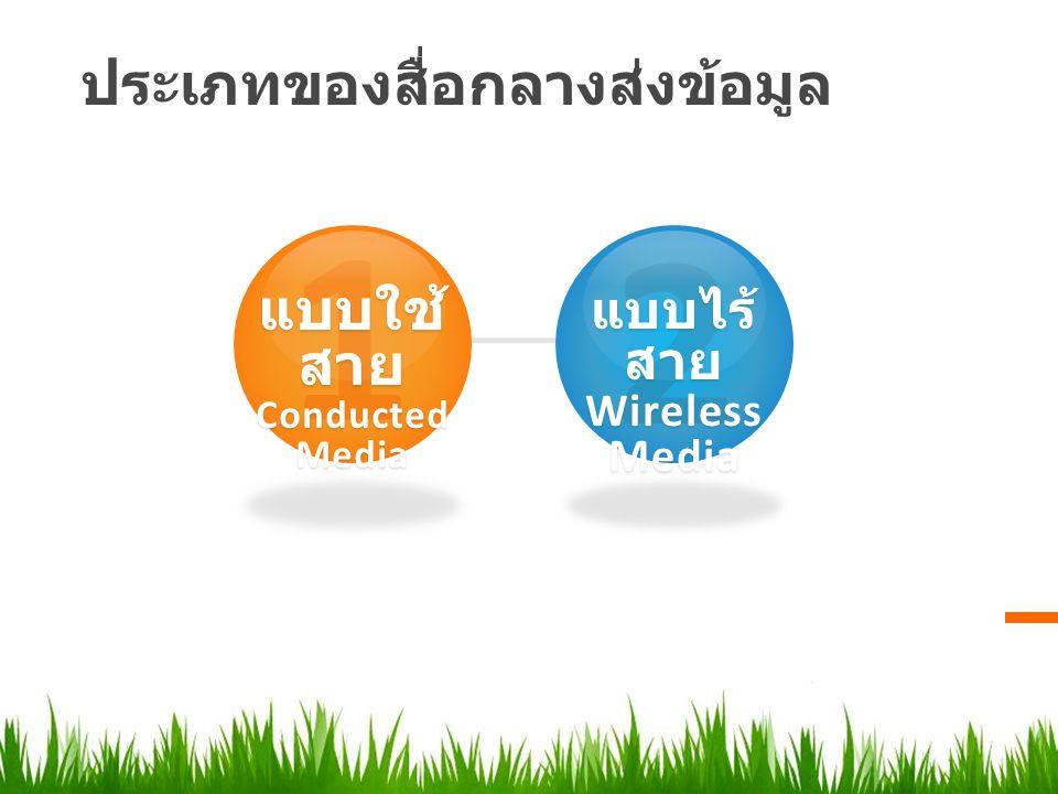 ประเภทของสื่อกลางส่งข้อมูล 1 แบบใช้ สาย Conducted Media 2 แบบไร้ สาย Wireless Media