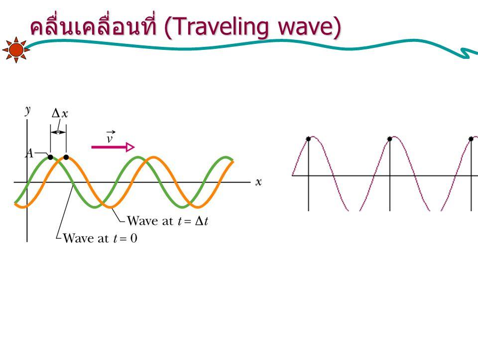 คลื่นเคลื่อนที่ (Traveling wave)