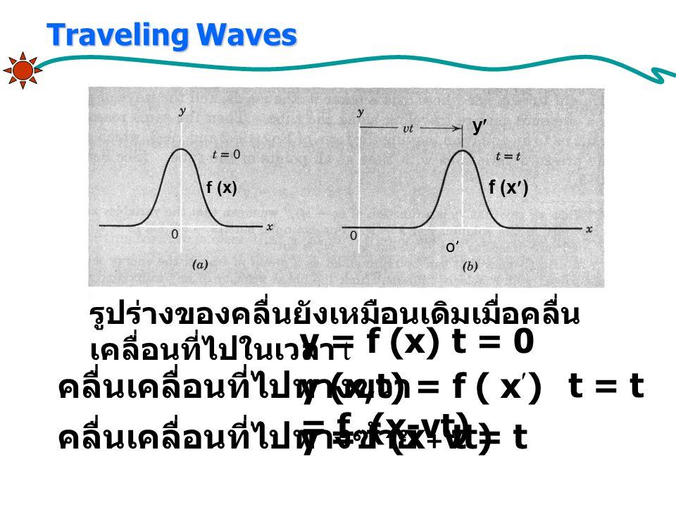 y = f (x) y (x,t) = f ( x) = f (x-vt) y = f (x + vt) t = 0 คลื่นเคลื่อนที่ไปทางขวา คลื่นเคลื่อนที่ไปทางซ้าย t = t Traveling Waves รูปร่างของคลื่นยังเหมือนเดิมเมื่อคลื่น เคลื่อนที่ไปในเวลา t o y f (x)