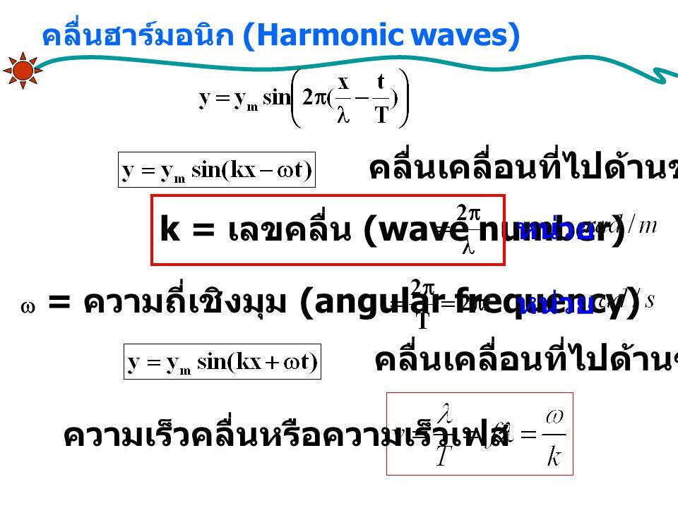 k = เลขคลื่น (wave number)  = ความถี่เชิงมุม (angular frequency) คลื่นเคลื่อนที่ไปด้านขวา คลื่นเคลื่อนที่ไปด้านซ้าย ความเร็วคลื่นหรือความเร็วเฟส คลื่นฮาร์มอนิก (Harmonic waves) หน่วย