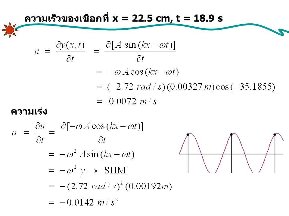 ความเร็วของเชือกที่ x = 22.5 cm, t = 18.9 s ความเร่ง